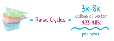 05-detergent_rinse-cycles