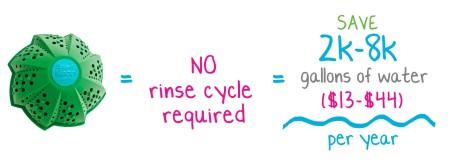 06-sk_rinse-cycles