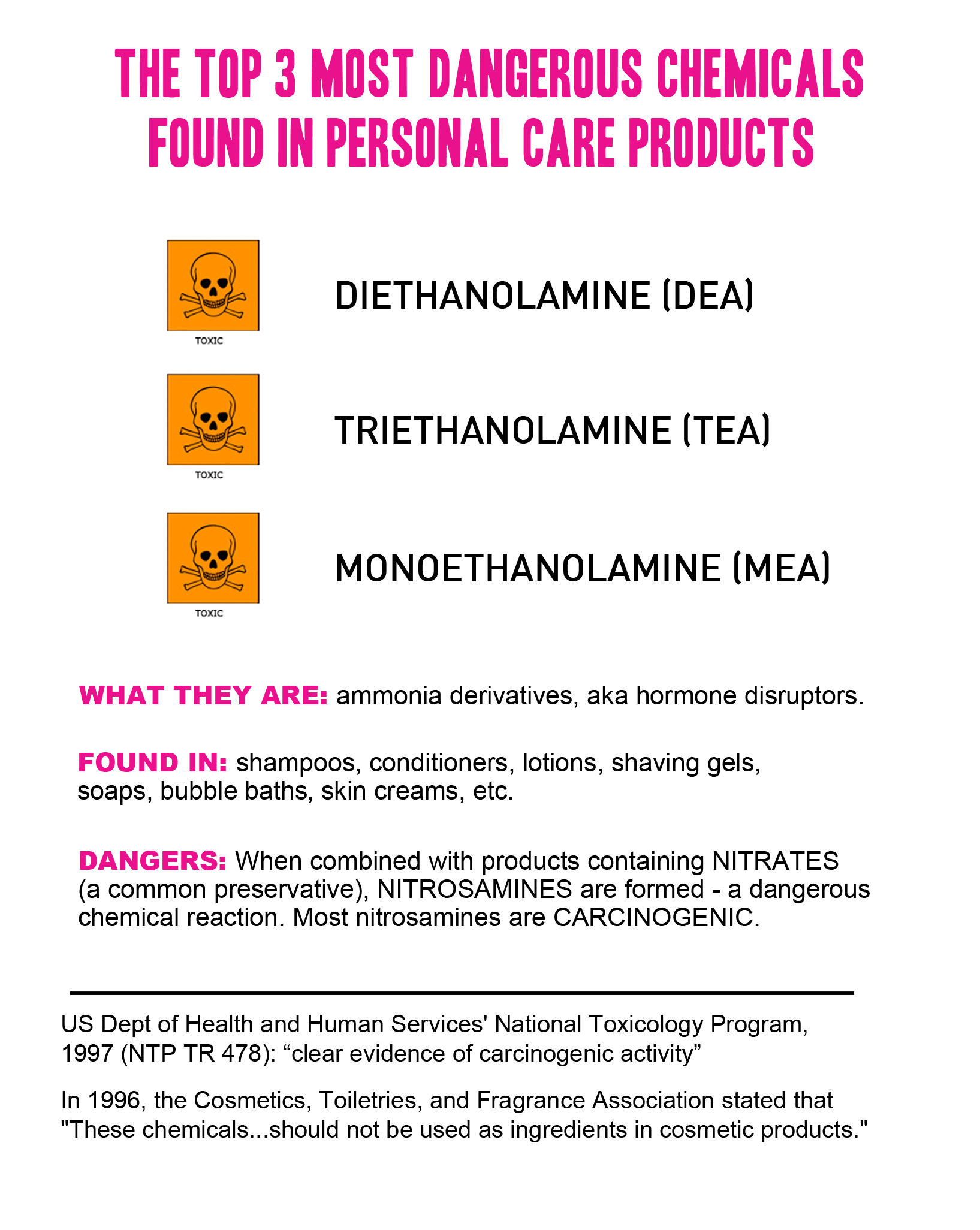 harmful chemicals found in personal health care products Women put an average of 168 chemicals on their which chemicals in personal care products were found in labels can still contain harmful chemicals.